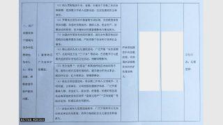 中国共産党は「パンと見世物」政策を利用して宗教を阻止